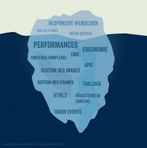 Adaptive-iceberg-1024